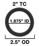 "2"" Tri Clover Compatible Gaskets"