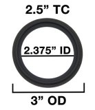 "2.5"" Tri Clover Compatible Gaskets"