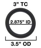 "3"" Tri Clover Compatible Gaskets"