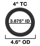 "4"" Tri Clover Compatible Gaskets"