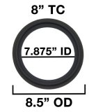"8"" Tri Clover Compatible Gaskets"